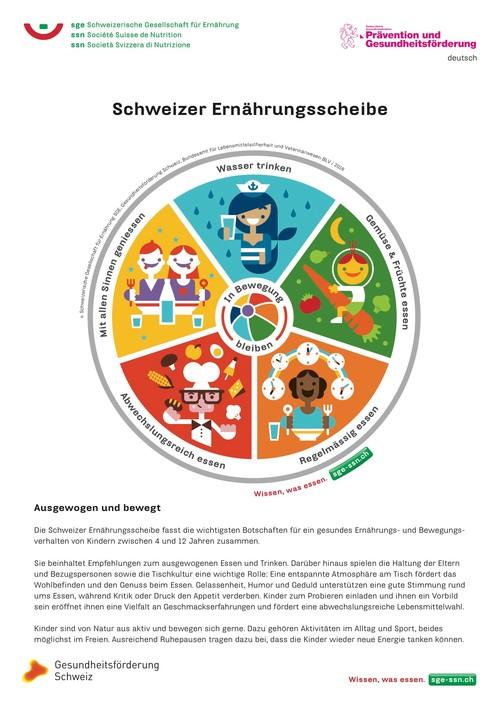 Schweizer Ernährungsscheibe